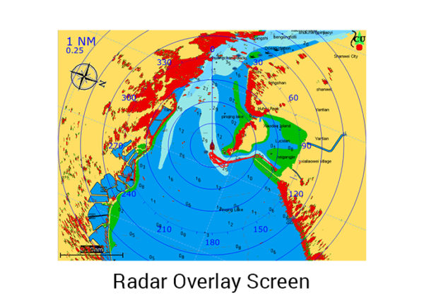 Radar-Overlay-Screen